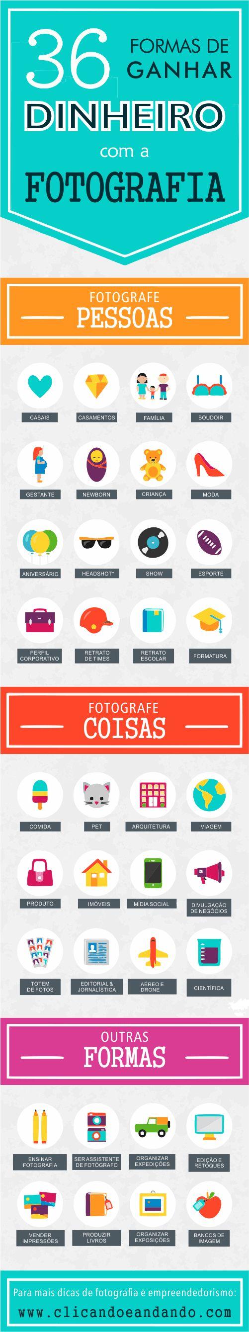 Infográfico - 36 formas de ganhar dinheiro com a fotografia - S
