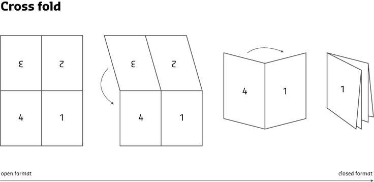 Folding scheme of cross fold leaflets DESIGN \/\/ Paper-Folds - hexaflexagon template