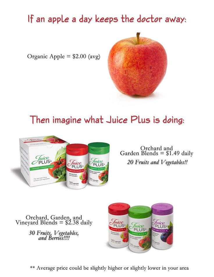 163 best Cindy's Juice Plus images on Pinterest | Healthy ...