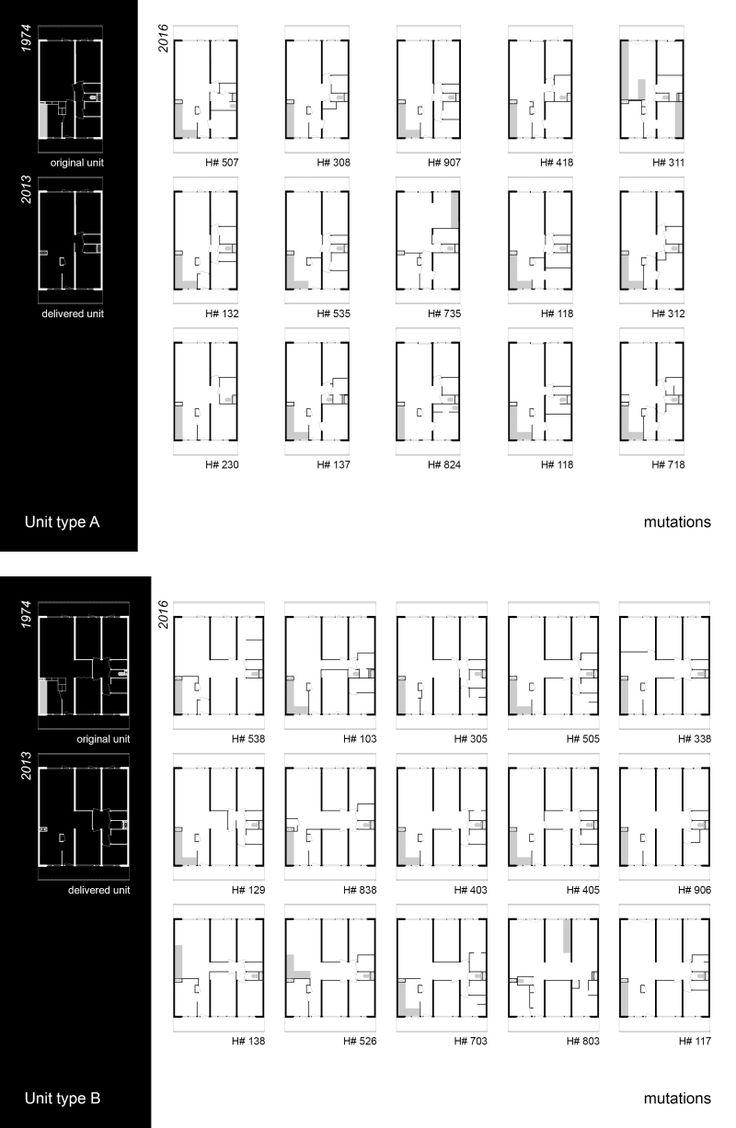 NL Architects, Stijn Poelstra, Marcel van der Burg · deFlat