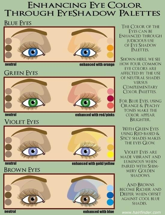 enhancing eye color with eyeshadow
