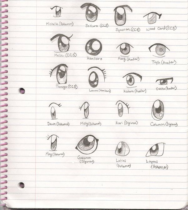 Anime eyes by CardcaptorKatara.deviantart.com on @deviantART
