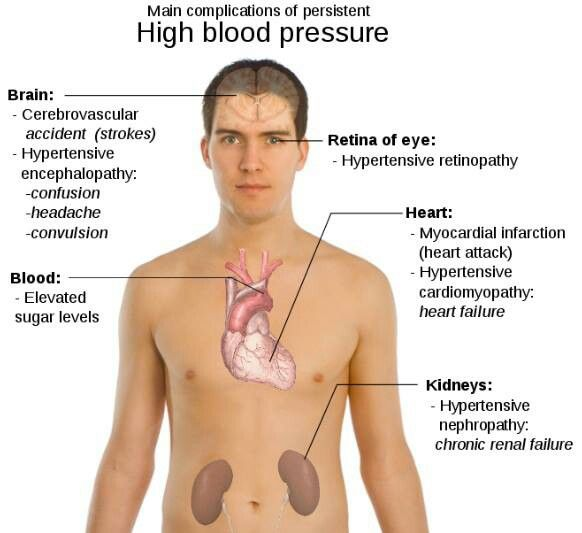 Stress Test Blood Pressure Readings: Main Complications Of Persistent High Blood Pressure