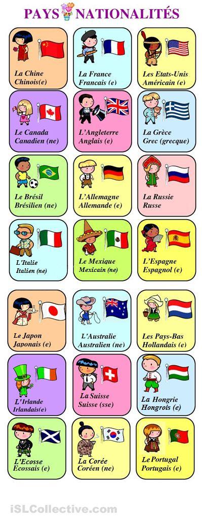 utiliser les prepositions Aux: pour le pays pluriel  Au: pour le pays masculin  En: pour le pays féminin   #Pays #nationalités