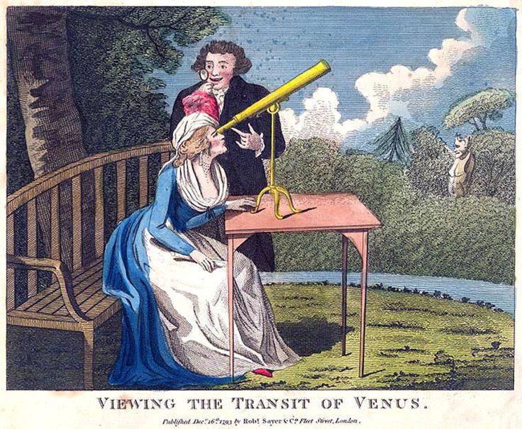 Viewing the Transit of Venus, published by Robert Sayer, 1793