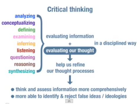 benefits of teaching critical thinking skills