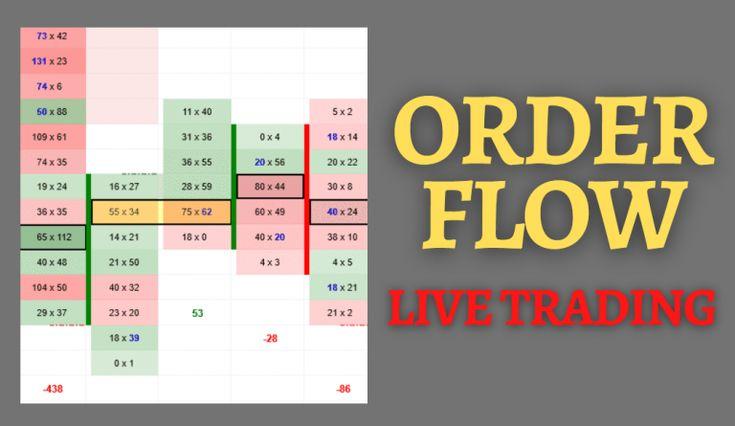 Trader Dale S Advanced Volume Profile Forex Trading Education Forex Trading Training Forex Trading Education Trading