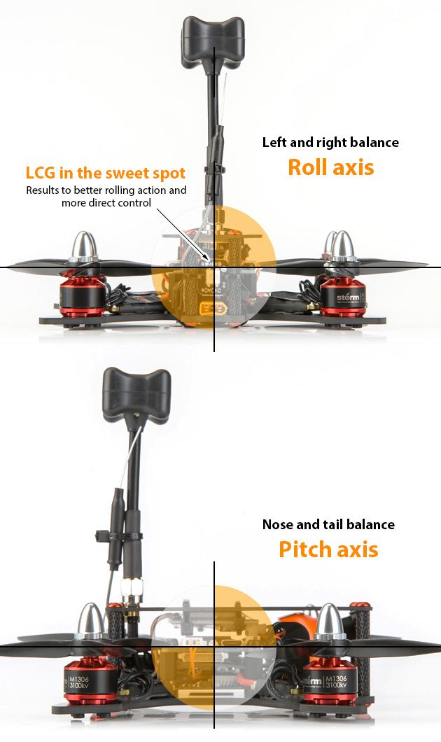 """Storm Racing Drone (RTF / SRD130 """"Loki-X3"""" / CleanFlight) http://www.helipal.com/storm-racing-drone-rtf-srd130-loki-x3-cleanflight.html - Get your first quadcopter today. TOP Rated Quadcopters has the best Beginner, Racing, Aerial Photography, Auto Follow Quadcopters on the planet and more. See you there. ==> http://topratedquadcopters.com <== #electronics #technology #quadcopters #drones #autofollowdrones #dronephotography #dronegear #racingdrones #beginnerdrones"""