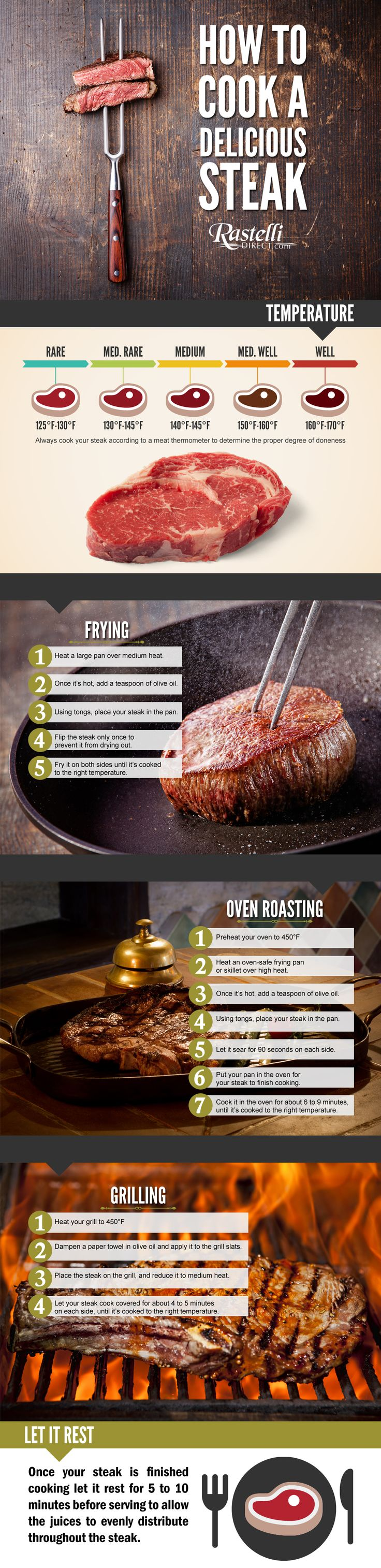 How to cook the perfect steak...Grilled Steak, Oven Roasted Steak or Pan Seared Steak