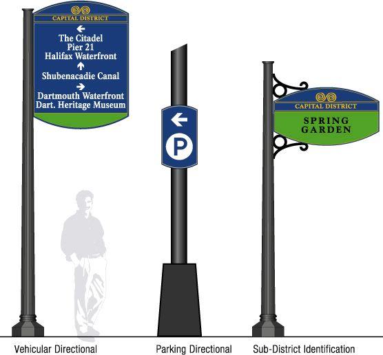 Halifax Regional Municipality Wayfinding Signage | Steven Slipp Design