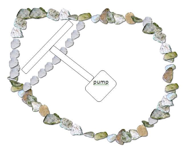 98 best pond bog filter ideas and designs images on pinterest for Bog filter design