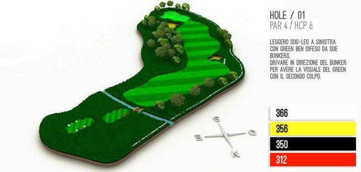 Hole 1 Golf LIgnano