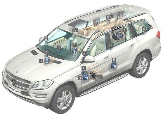 Harman Kardon Car Audio: Harman Kardon In The Mercedes-Benz GL Class. 14 Speakers
