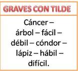 GRAVES CON TILDE:  Las palabras graves llevan tilde cuando terminan en cualquier consonante, menos n o s.   Ejemplo:  - lá - piz - cár - cel - dé - bil