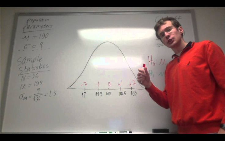 hypothesis testing null hypothesis