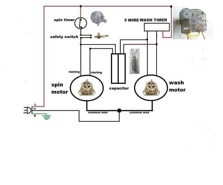 Pin By Sein Lin On Washing Machine Repair In 2020 Washing Machine And Dryer Washing Machine Motor Washing Machine