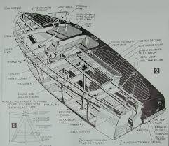 Картинки по запросу modelismo naval planos gratis