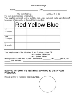 The Tiles in Three Bags worksheet supplements Marilyn Burns' Tiles in 3 Bags lesson from her Probability for grades 3-4 lesson book.  This workshee...
