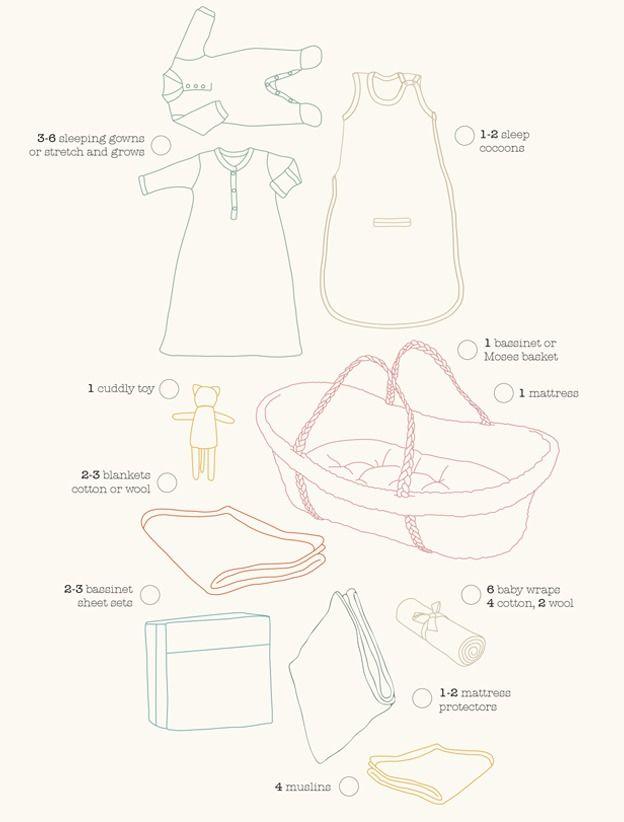sleeping- what does my baby need? | Journal | Natural Organic Bio Baby Products: Organic Cotton & Merino Wool