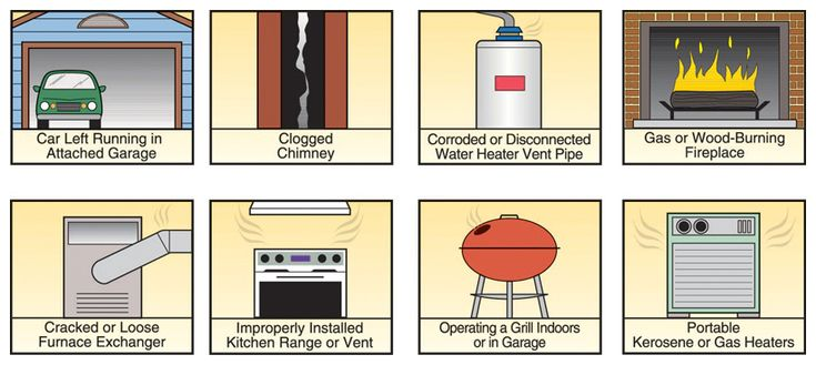 Sources for carbon monoxide fumes the cause poisoning