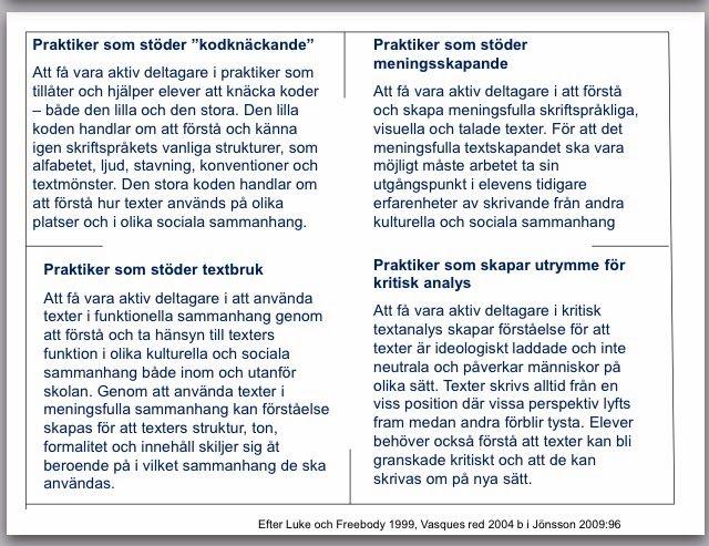 Ny i svenska skolan: Läsförståelse och lässtrategier