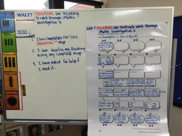 "Lachlan Hull on Twitter: ""Using a #SOLOTaxonomy describe ++ map in maths. Kids who 'struggle' to engage positively with maths we're loving it! http://t.co/M3QNblyNKe"""