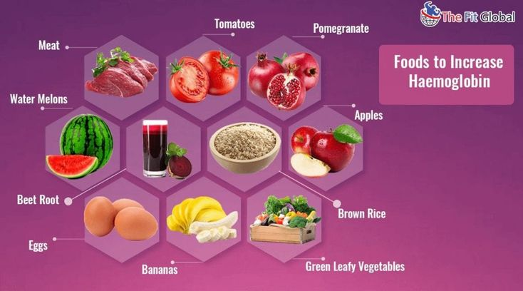 14 foods to increase hemoglobin which you should eat to