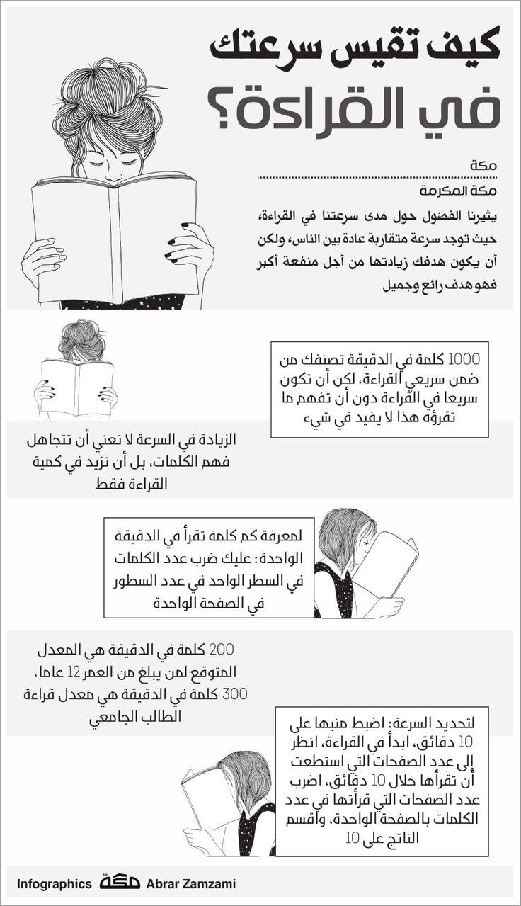 انواع المعدل الجامعي