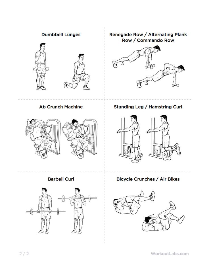 17 best ideas about full body gym workout on pinterest
