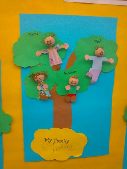 Pre K Family Tree Project Family Theme Family Units