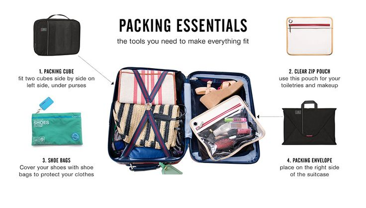 Packing Techniques You Need to Make Everything Fit #packingtips #travel #carryon