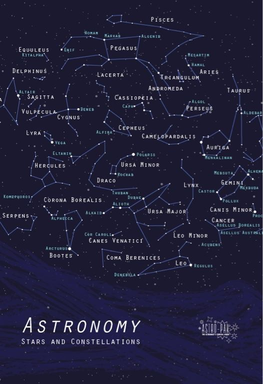Astronomy poster