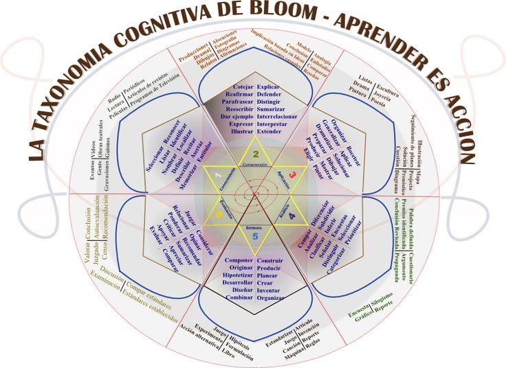 File:La rosa de Bloom.png