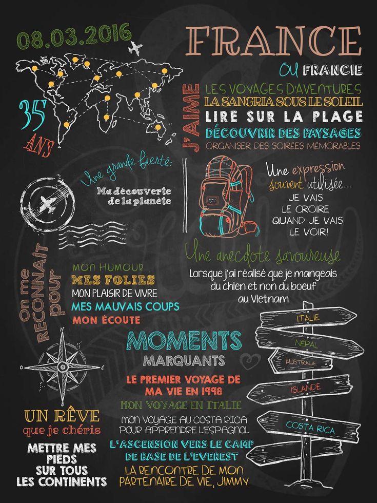 Affiche personnalisée pour adulte Ma vie en sac à dos (sable) | 35,00$ #chalkboard #lacraieco #voyage