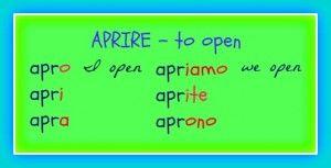 Italian verb APRIRE (to open)