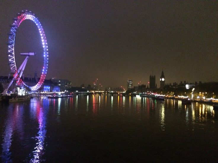London Southbank