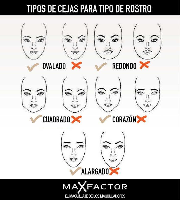 ¿Qué tipos de cejas le van a mi rostro?