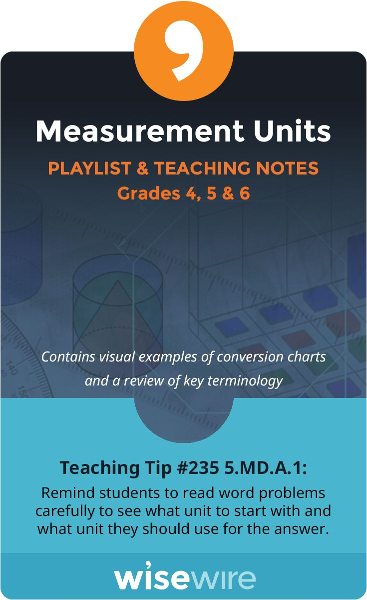 In this playlist, students explore standard 5.MD.A.1. Students will practice converting among metric and customary units of measurement. They will use metric and customary conversions to solve multi-step real world problems. Students also have the option to view instructional videos and complete practice quizzes or activities. @WisewireEd