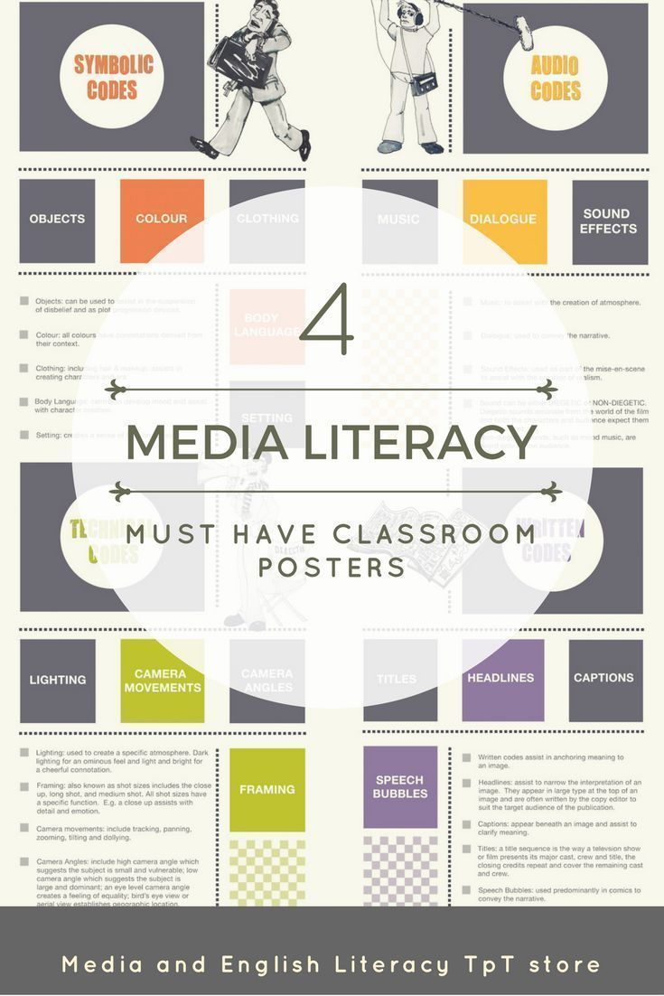 The media literacy codes -SYMBOLIC CODES, AUDIO CODES, WRITTEN CODES & TECHNICAL CODES  poster Scan be printed off in a large poster format and used as a colourful, clear classroom resource or print it off in A4 format as a tangible student resource. #medialiteracy #medialiteracyactivities #posters