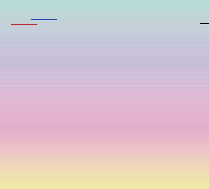 Pastel Rainbow Ombre Removable Wallpaper Rainbow Gradient Peel And Stick Wallpaper Self Adhesive Reusab Rosa Hintergrundbild Iphone Zimmer Tapete Tapeten