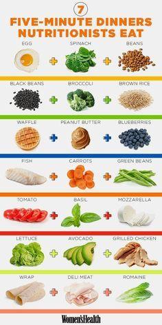 Pour des repas diététiques ET rapides. | 24 graphiques pour vous aider à manger plus équilibré