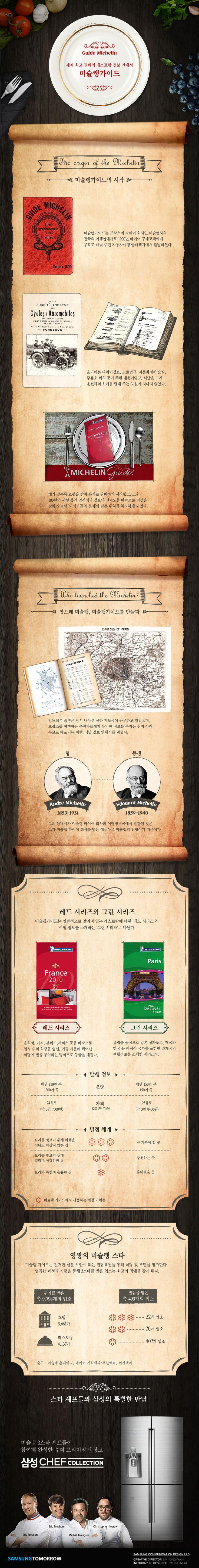 세계 최고 권위의 레스토랑 정보 안내서, 미슐랭가이드에 관한 인포그래픽