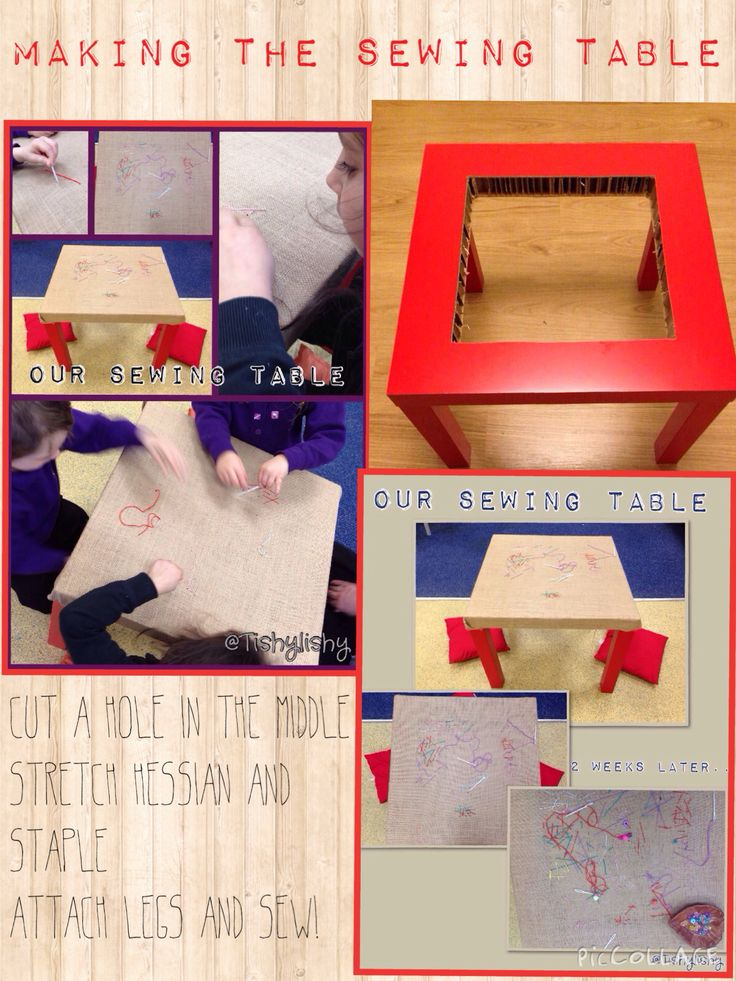 Instructions for making your own sewing table.