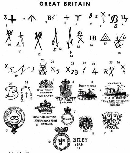 Pottery & Porcelain Marks - Great Britain - Pg. 2 of 38
