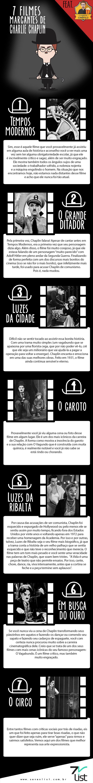 Charlie Chaplin.  http://mundodecinema.com/melhores-filmes-cinema/ - Garanta agora mesmo a sua cópia gratuita do E-Book 25 FILMES QUE MUDARAM A HISTÓRIA DO CINEMA. Uma oferta do blog Mundo de Cinema!