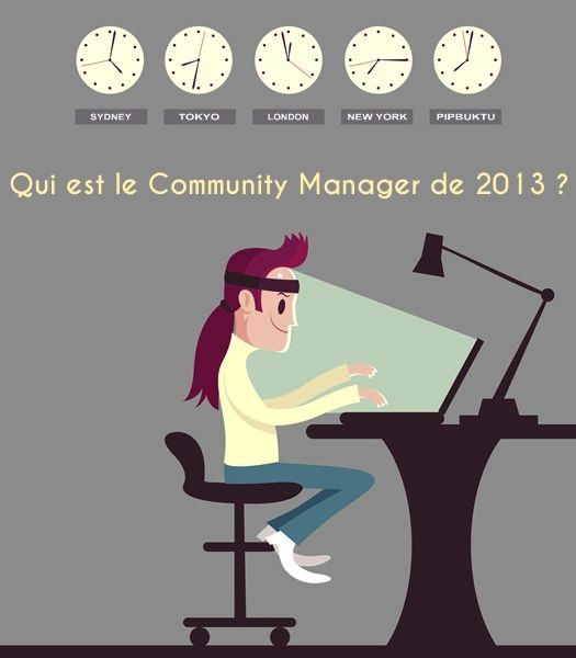 Qui est le community manager de 2013? #cmbuzz