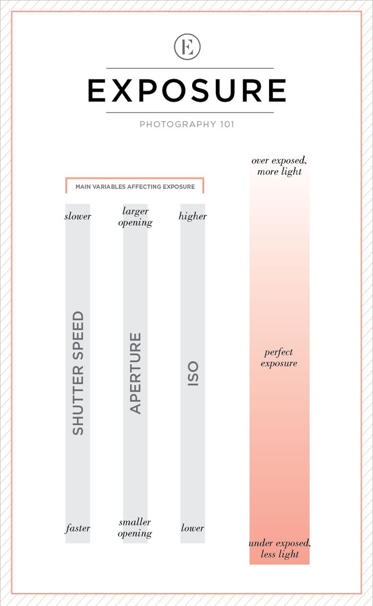 Photography 101: Exposure #theeverygirl