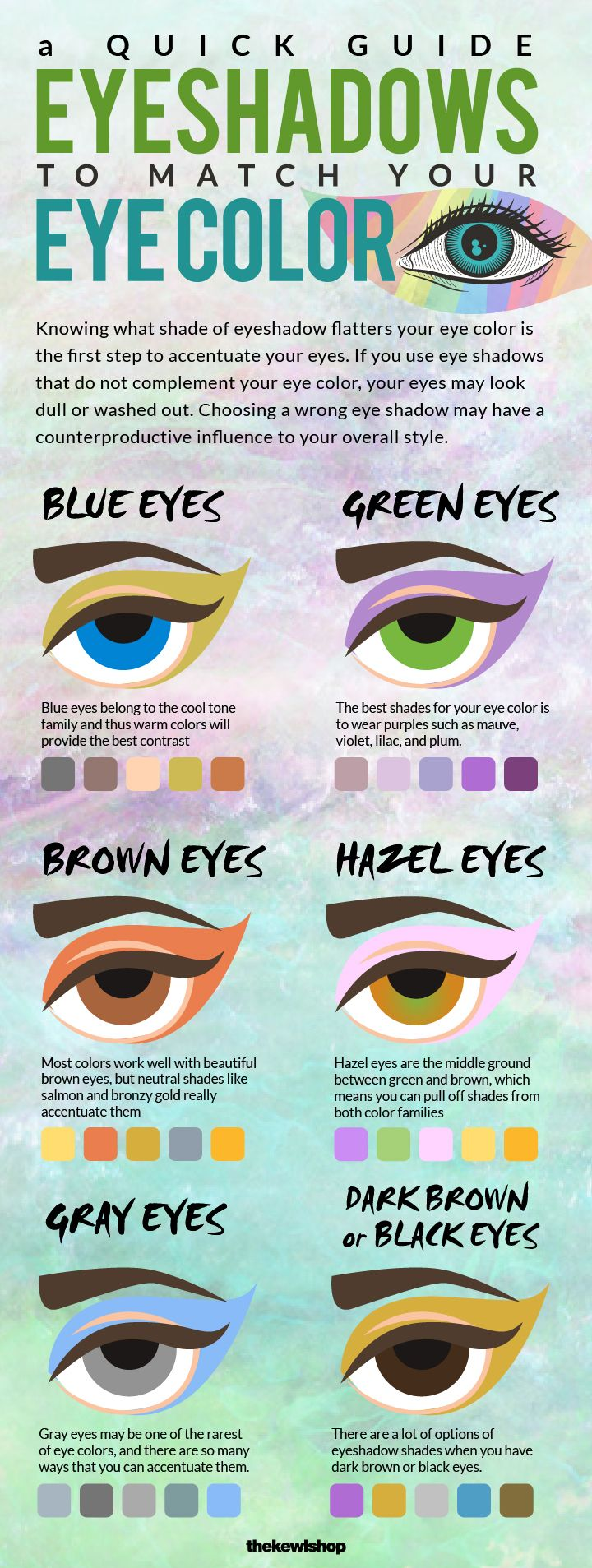 If you use a wrong shade of eyeshadow you may run the risk of wearing eyeshadow that is unflattering to your face. An unflattering eyeshadow conceals the beauty of your eye color and may clash with your style.
