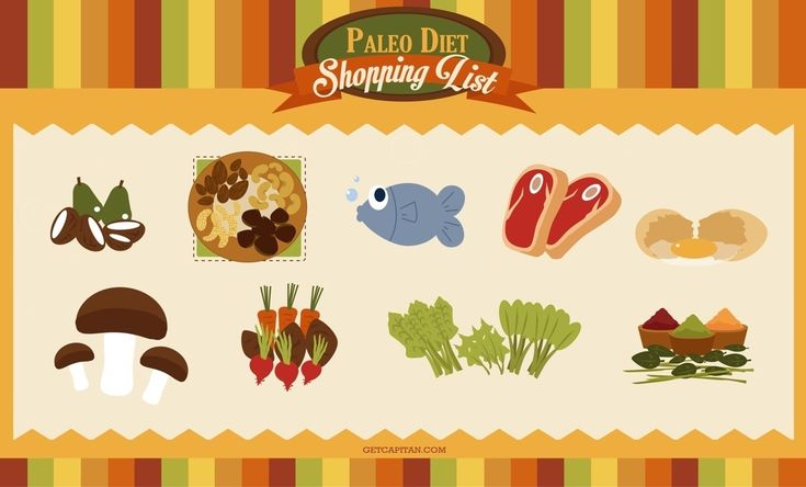 http://www.getcapitan.com/list/paleo-diet-food-list The Paleo Diet is also called the Caveman diet because it's based on what our earliest ancestors are thought to have eaten. It's a pretty simple concept.