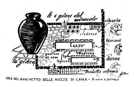 Sala del banchetto delle nozze di Cana: pianta e dettagli, da Maria Valtorta, Il poema dell'Uomo-Dio